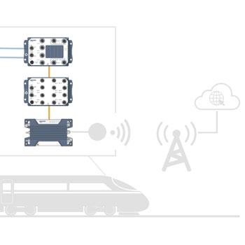 Mobile remote access solution for trains.